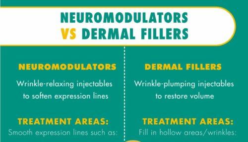 botox and neuromodulators vs dermal fillers in San Diego, CA