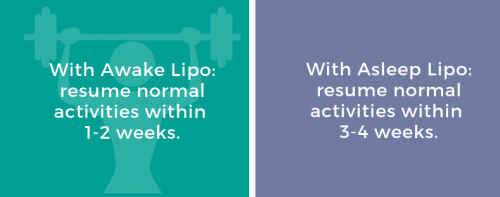 awake lipo for san diego's cosmetic laser dermatology blog infographic-2