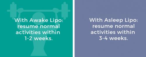 awake lipo for san diego's cosmetic laser dermatology blog infographic-2