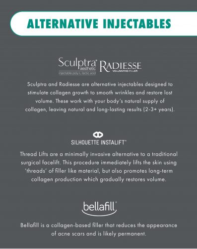Alternative injectables infographic segment by Cosmetic Laser Dermatology in San Diego. Sculptra, Radiesse, and silhouettte instalift are some alternative treatments to typical botox and dermal fillers injections.